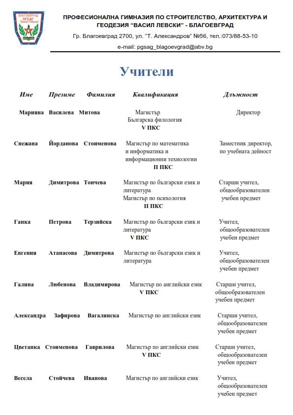 Ychiteli novo new 2018_001
