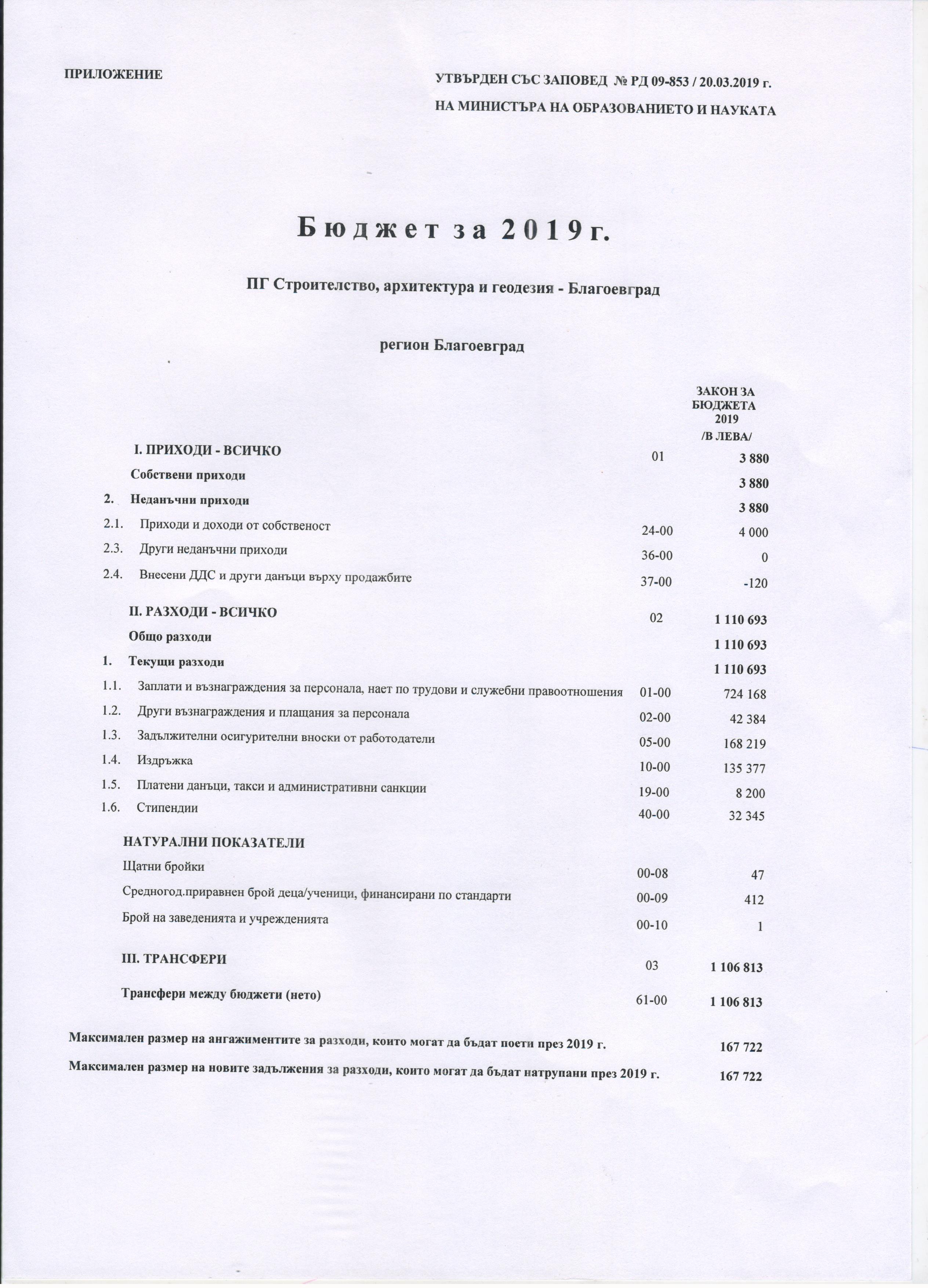 budjet2019.jpg