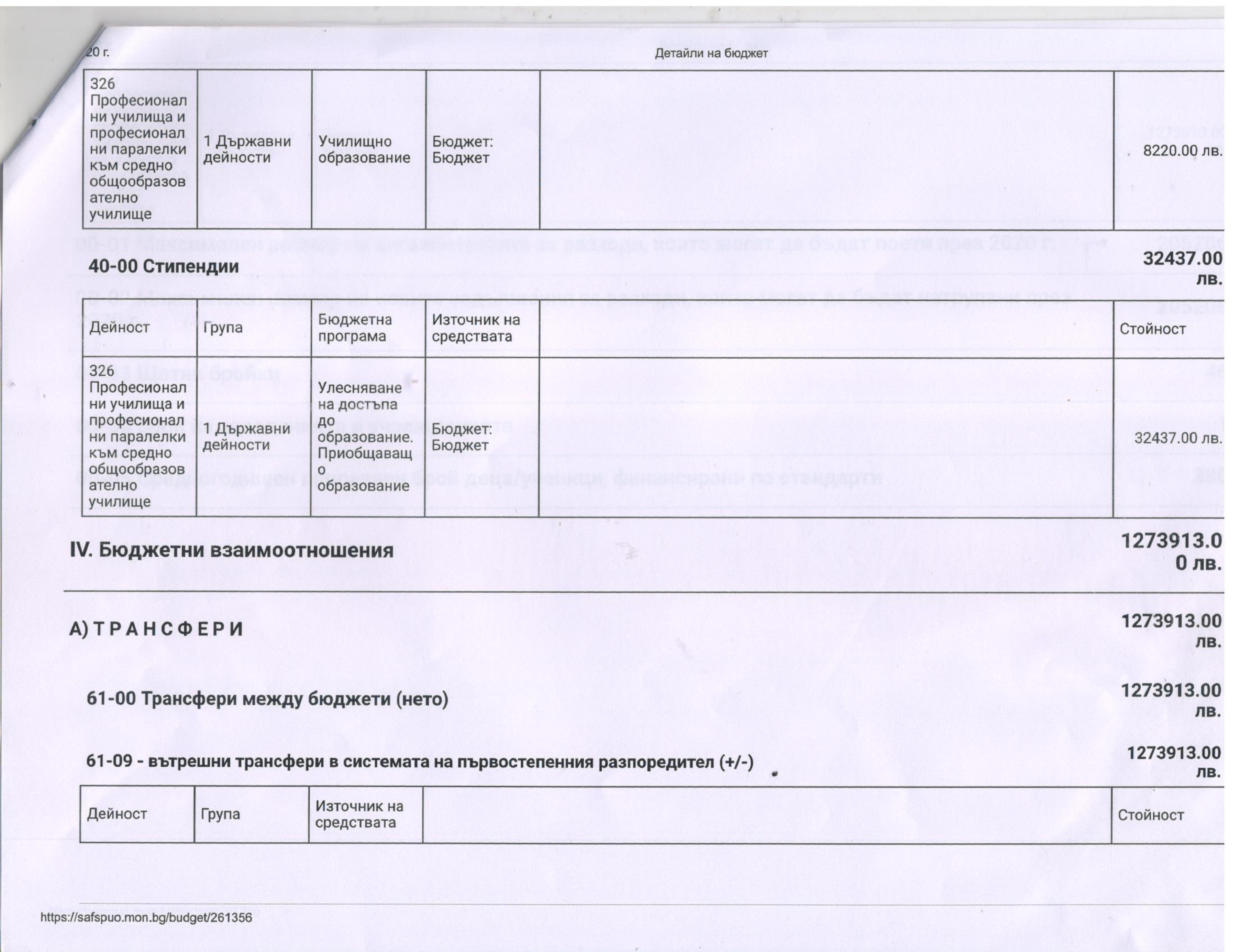 budjet2020.pdf